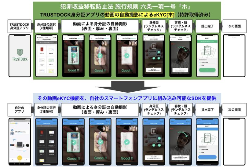 スクリーンショット 2021-05-10 11.16.23