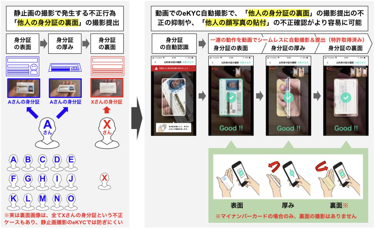 スクリーンショット 2021-05-10 11.25.52