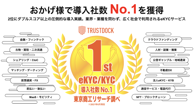 No.1_eKYC