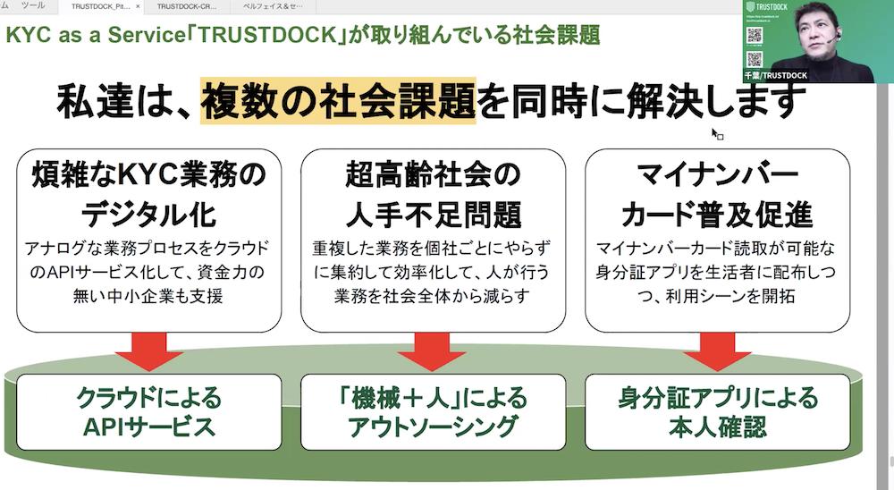 bell-sales-trustdock03