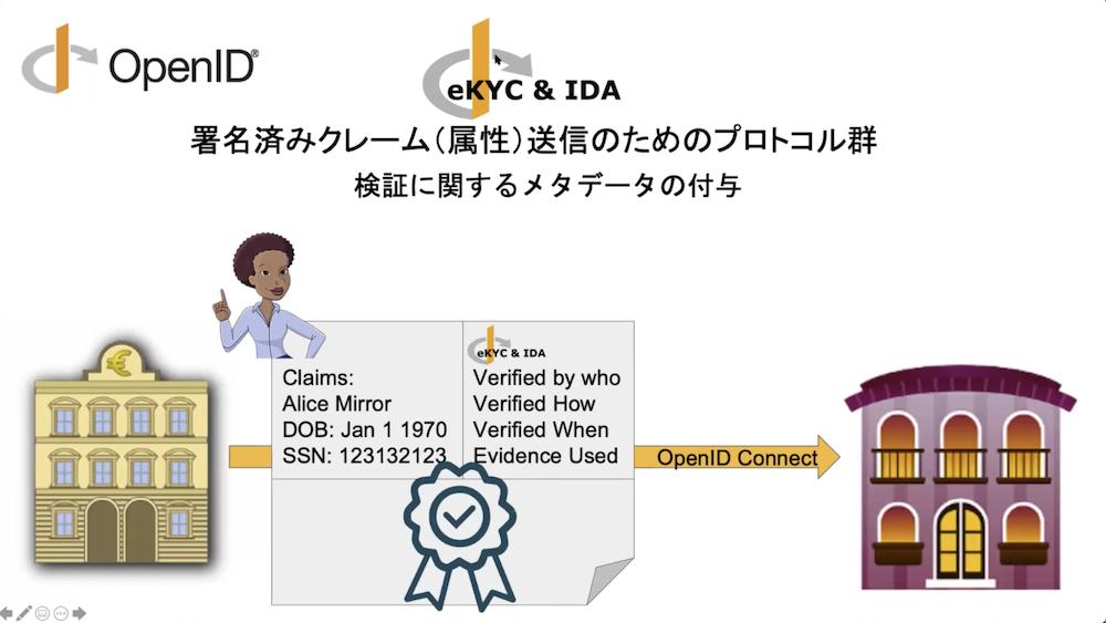 oidc4ida2_03