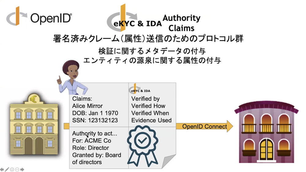 oidc4ida2_04