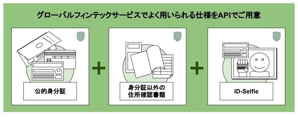informationdocs-api-release02