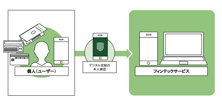 informationdocs-api-release03