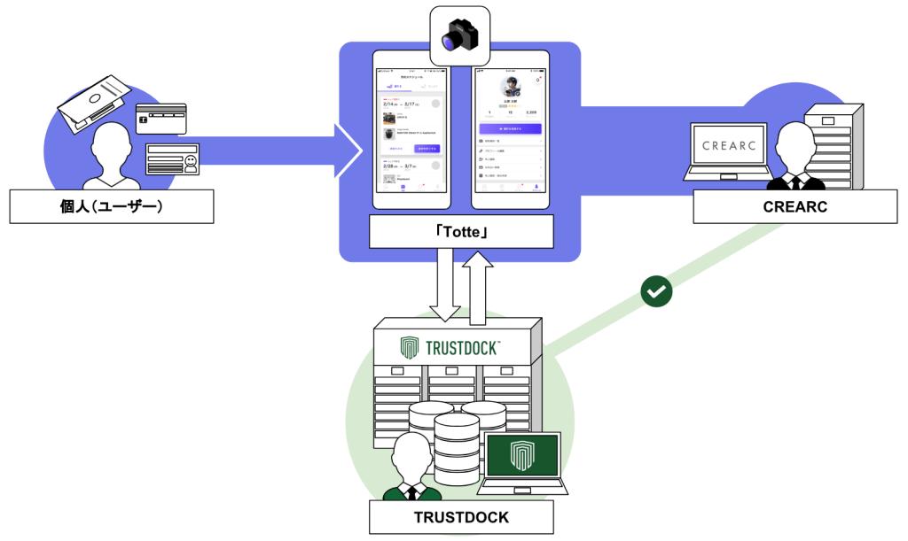 informationtotte-release01